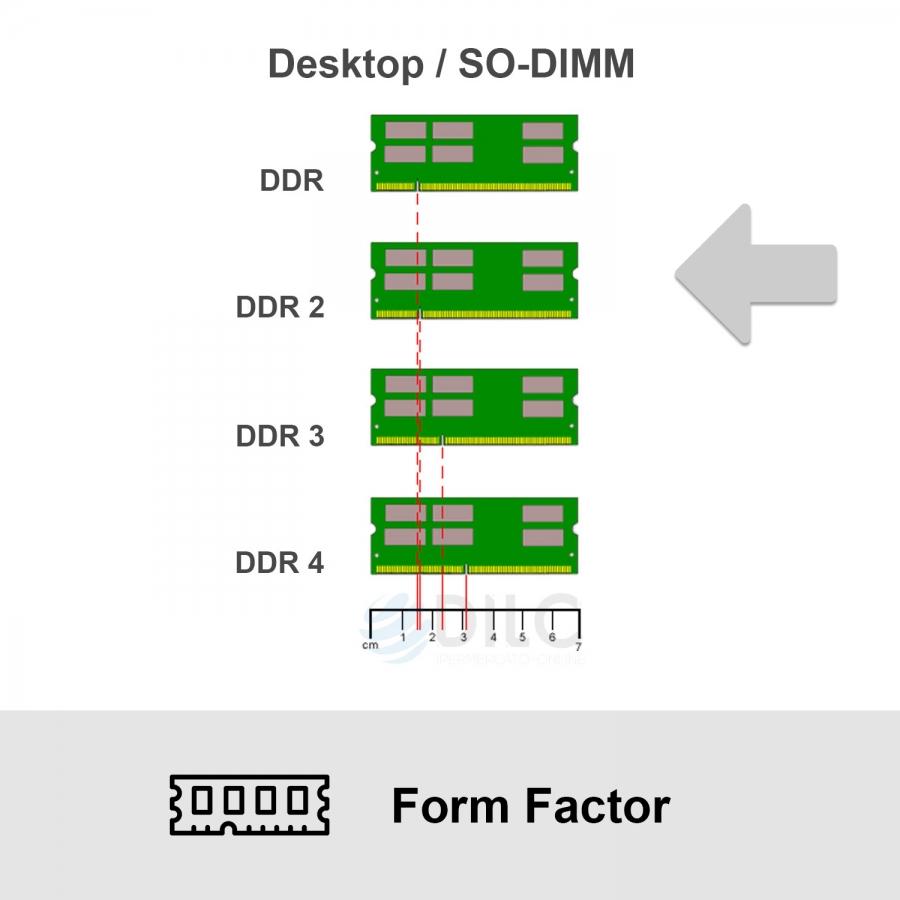 DIMM DILC RAM DDR2 2GB DDR2 PC2-5300 667MHz 200PIN CL5 DILC53002GBD