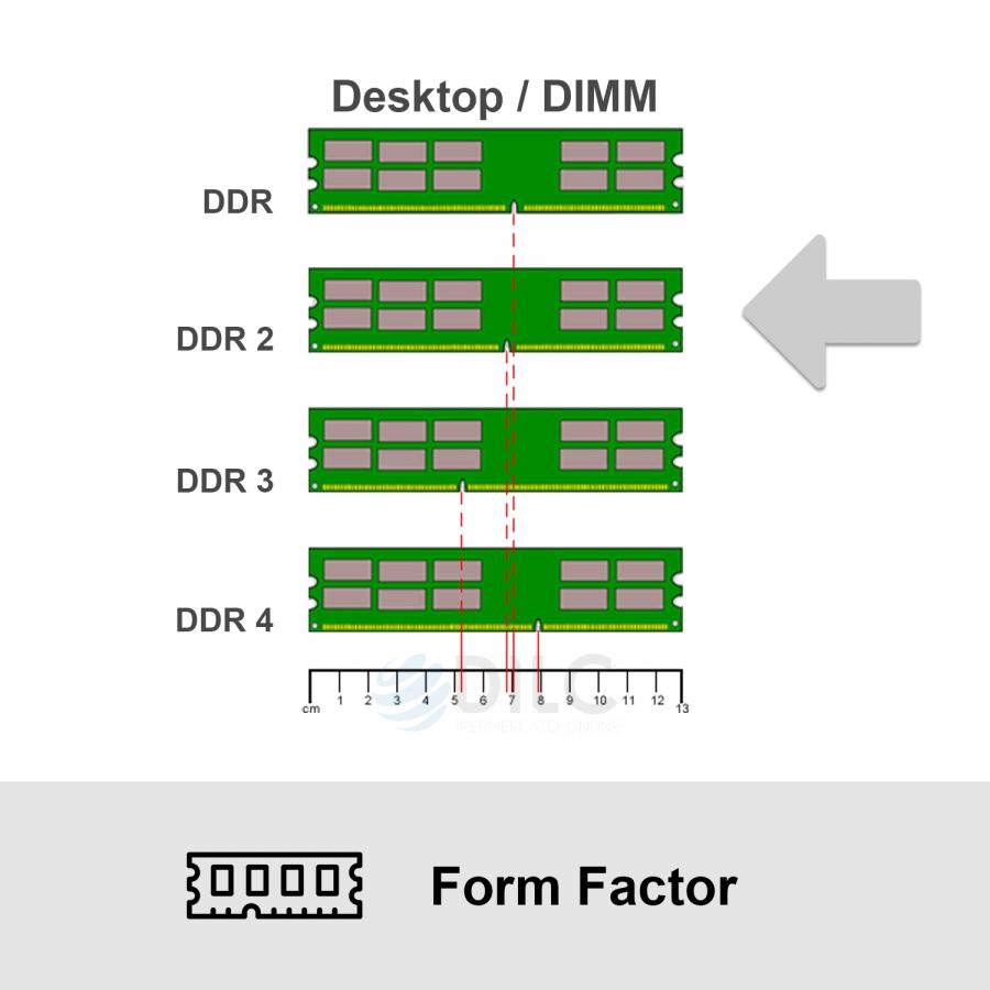 DILC Ram Dimm DDR2 4GB (2x2GB) 800Mhz PC2-6400 (240 Pin) 128x8 DILC64002X2GBD