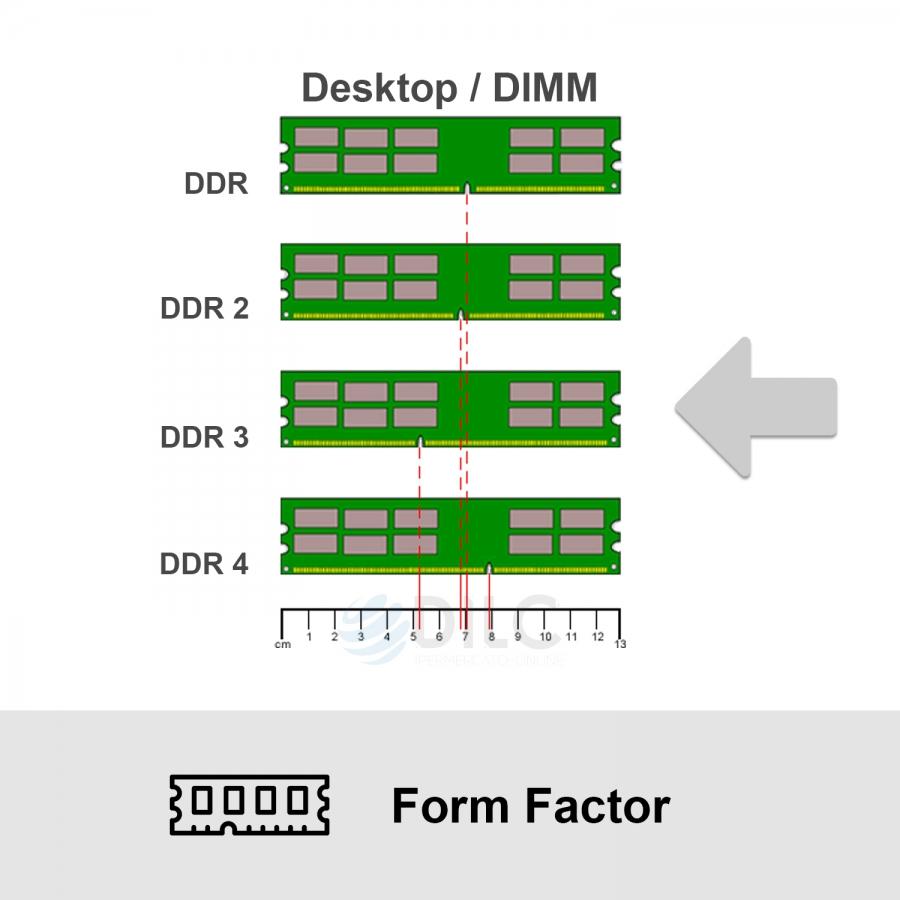 DIMM DILC 4GB DDR3 PC3L-12800 1600MHz 240PIN 1.35v CL11 DILC128004GBD-DR-LV