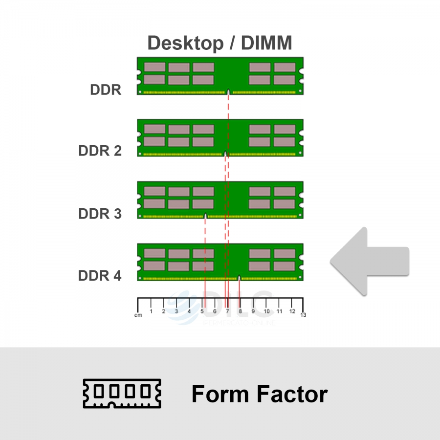 DILC Ram Dimm DDR4 16GB (2x8GB) 2400Mhz PC4-19200 (288 Pin) Dual Rank 1024X8 DILC192002X8GBD