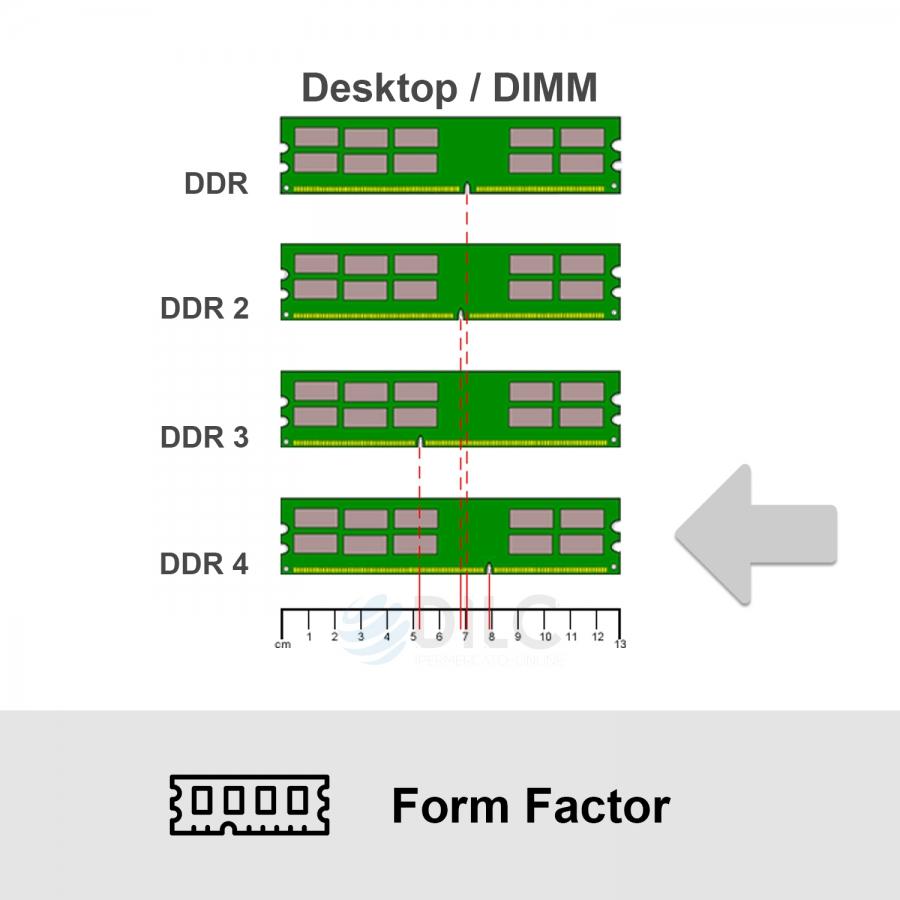 DIMM DILC RAM DDR4 4GB DDR4 PC4-19200 2400MHz Single Rank 512x8 CL17 DILC192004GBD