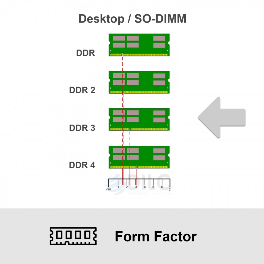 SODIMM DILC RAM DDR3 4GB DDR3 PC3-12800 1600MHz 204PIN 1.35v DILC128004GBS-LV